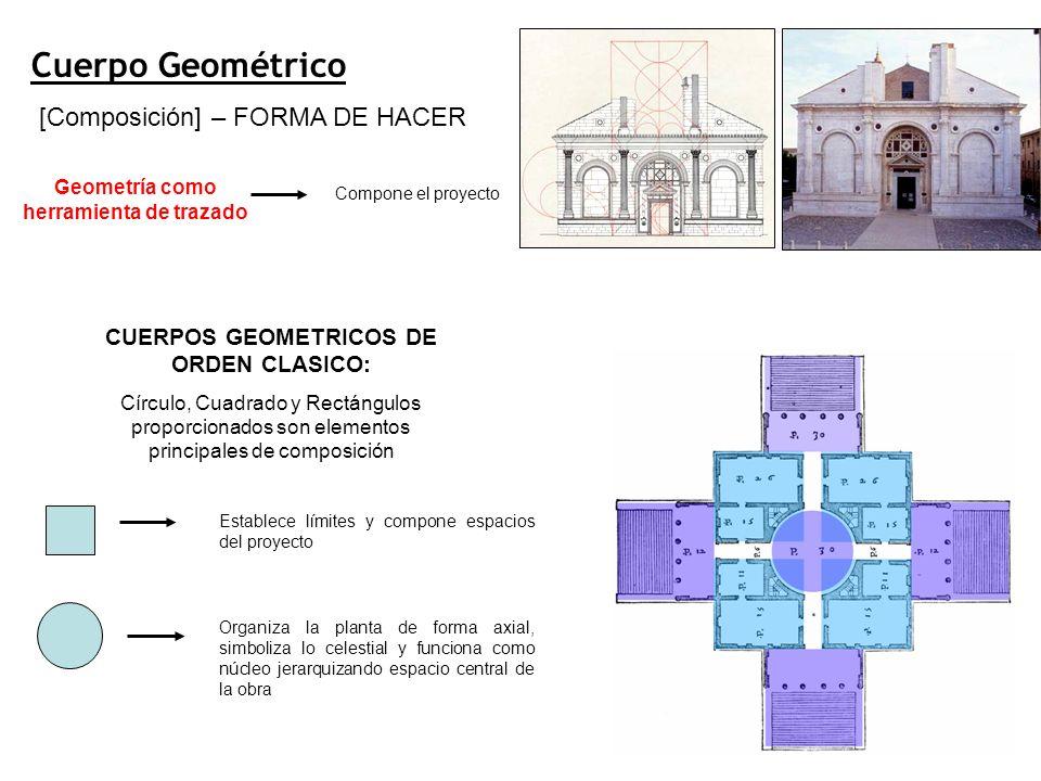 Cuerpo Geométrico [Composición] – FORMA DE HACER